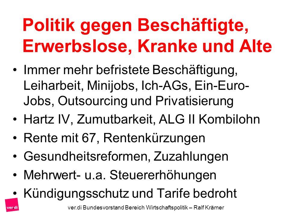 ver.di Bundesvorstand Bereich Wirtschaftspolitik – Ralf Krämer Politik gegen Beschäftigte, Erwerbslose, Kranke und Alte Immer mehr befristete Beschäft