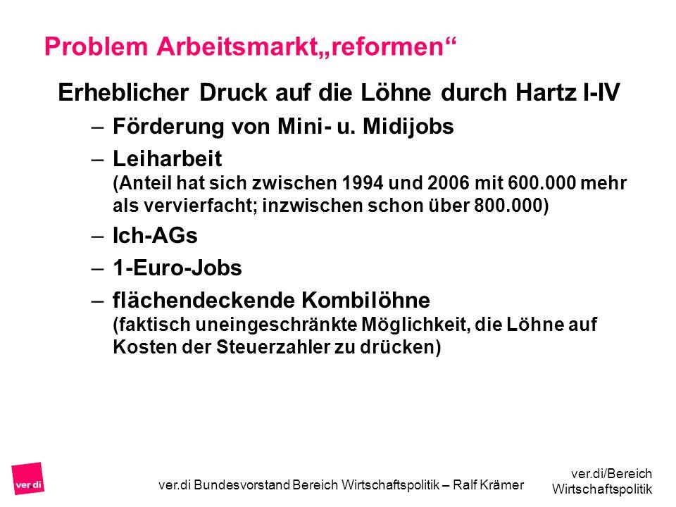 ver.di Bundesvorstand Bereich Wirtschaftspolitik – Ralf Krämer ver.di/Bereich Wirtschaftspolitik Erheblicher Druck auf die Löhne durch Hartz I-IV –För