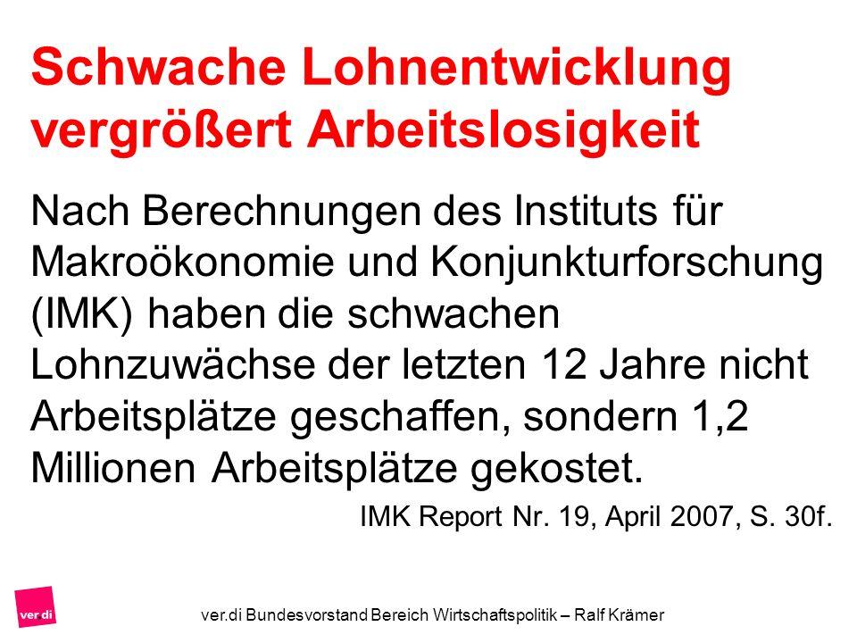 ver.di Bundesvorstand Bereich Wirtschaftspolitik – Ralf Krämer Schwache Lohnentwicklung vergrößert Arbeitslosigkeit Nach Berechnungen des Instituts fü