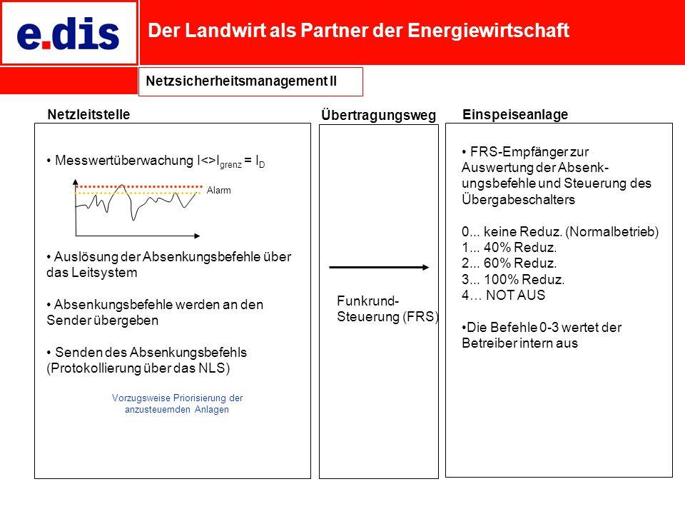 Der Landwirt als Partner der Energiewirtschaft Funkrund- Steuerung (FRS) FRS-Empfänger zur Auswertung der Absenk- ungsbefehle und Steuerung des Überga