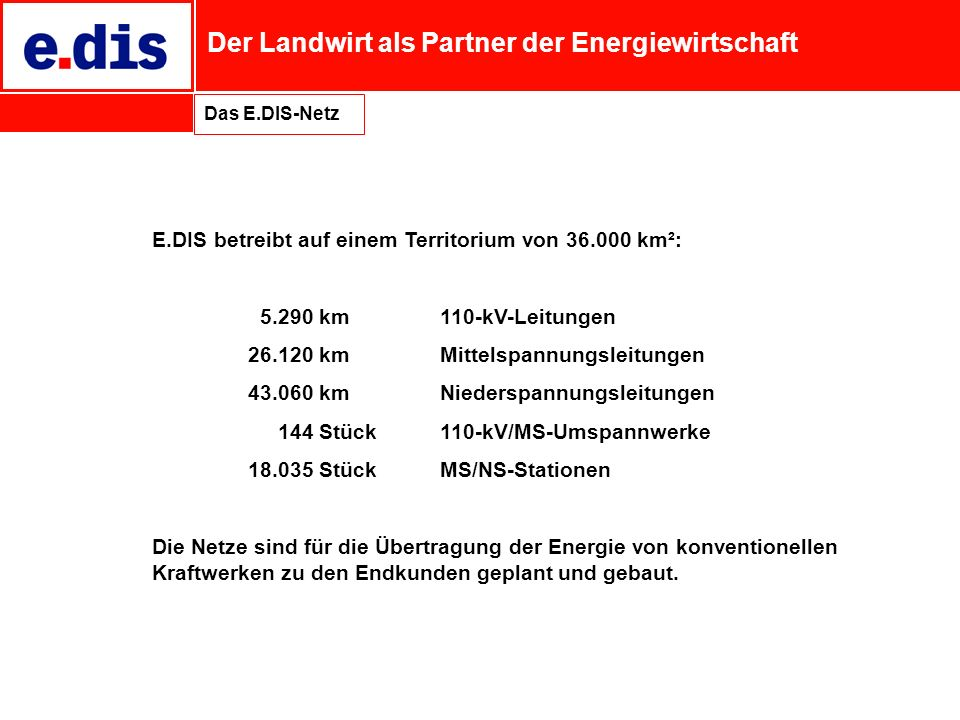 Der Landwirt als Partner der Energiewirtschaft Das E.DIS-Netz E.DIS betreibt auf einem Territorium von 36.000 km²: 5.290 km110-kV-Leitungen 26.120 kmM