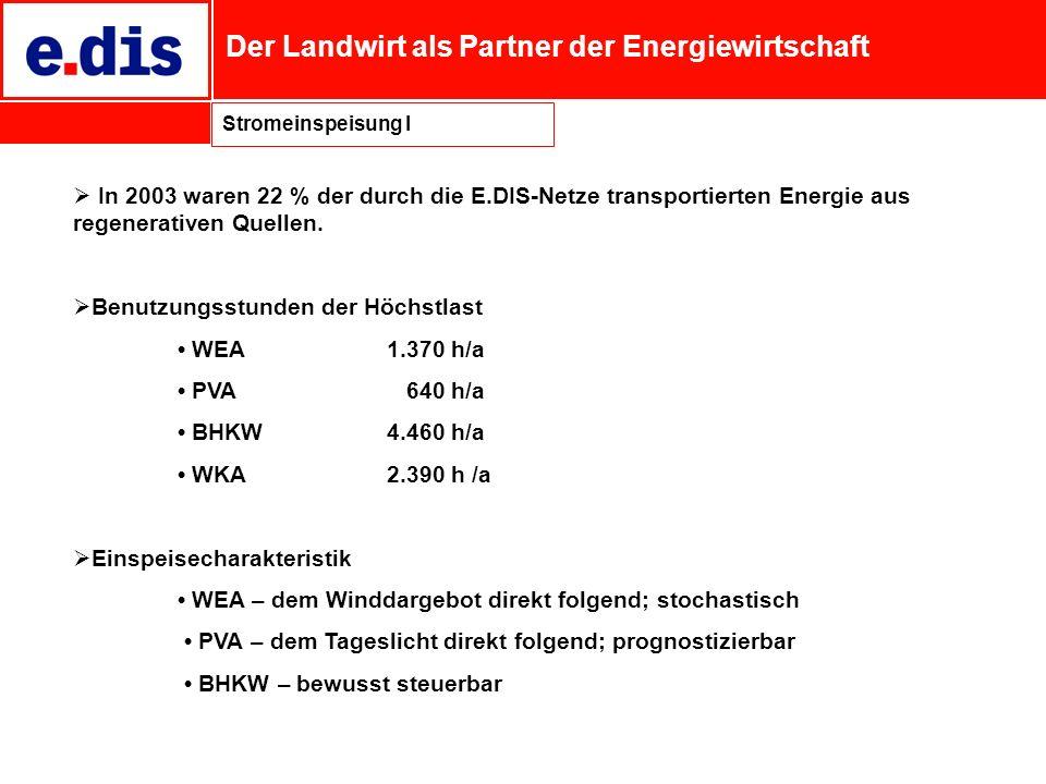 Der Landwirt als Partner der Energiewirtschaft Stromeinspeisung I In 2003 waren 22 % der durch die E.DIS-Netze transportierten Energie aus regenerativ