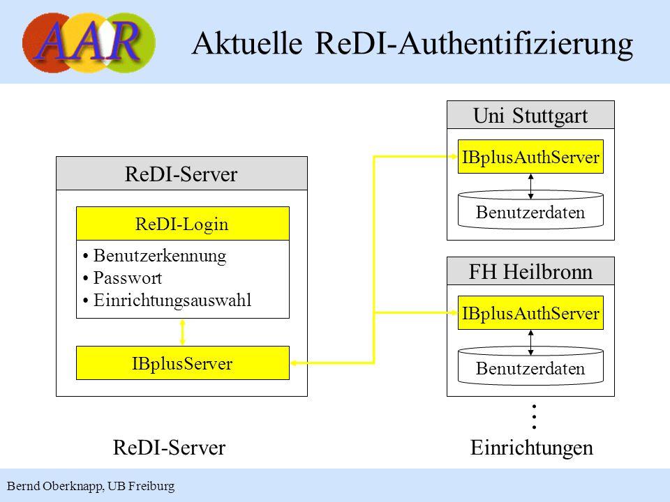 5 Bernd Oberknapp, UB Freiburg Aktuelle ReDI-Authentifizierung...... ReDI-ServerEinrichtungen IBplusAuthServer Benutzerdaten Uni Stuttgart Benutzerken
