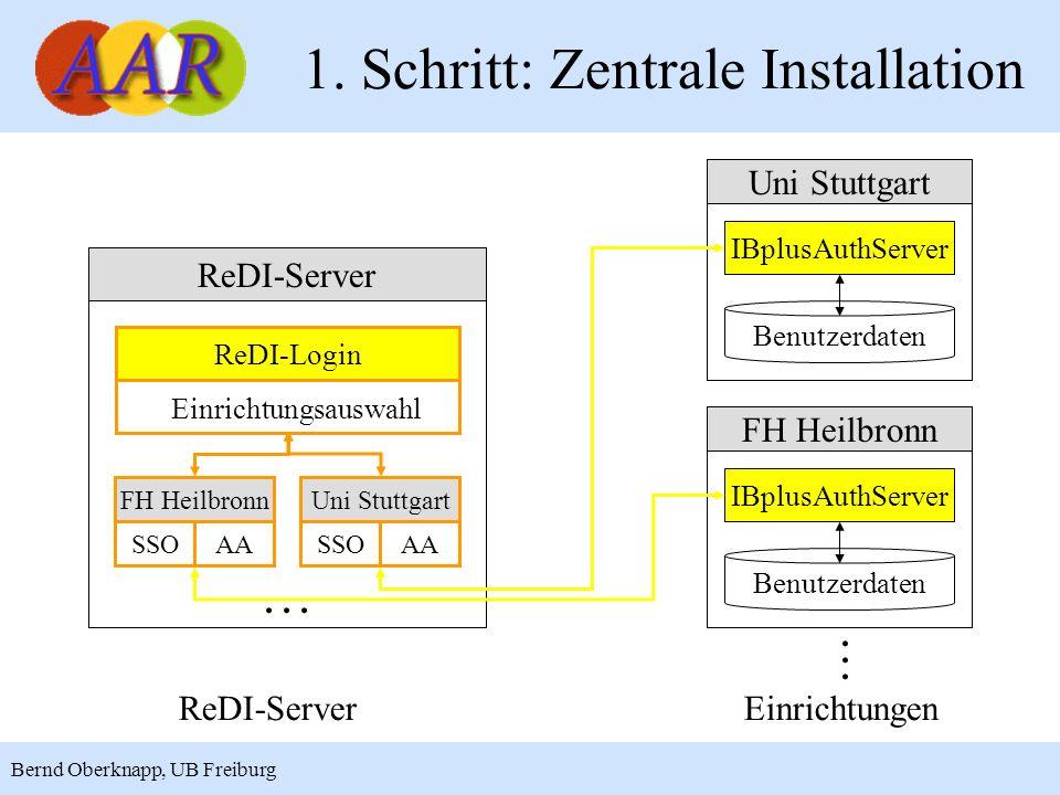 9 Bernd Oberknapp, UB Freiburg 1. Schritt: Zentrale Installation ReDI-ServerEinrichtungen Benutzerdaten Uni Stuttgart Einrichtungsauswahl ReDI-Login R