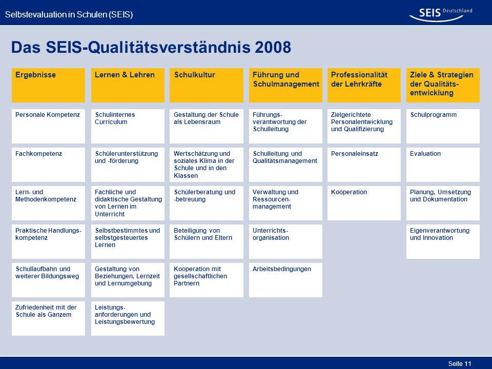 Selbstevaluation in Schulen (SEIS) Seite 11 Das SEIS-Qualitätsverständnis 2008 ErgebnisseLernen & Lehren Praktische Handlungs- kompetenz Personale Kom