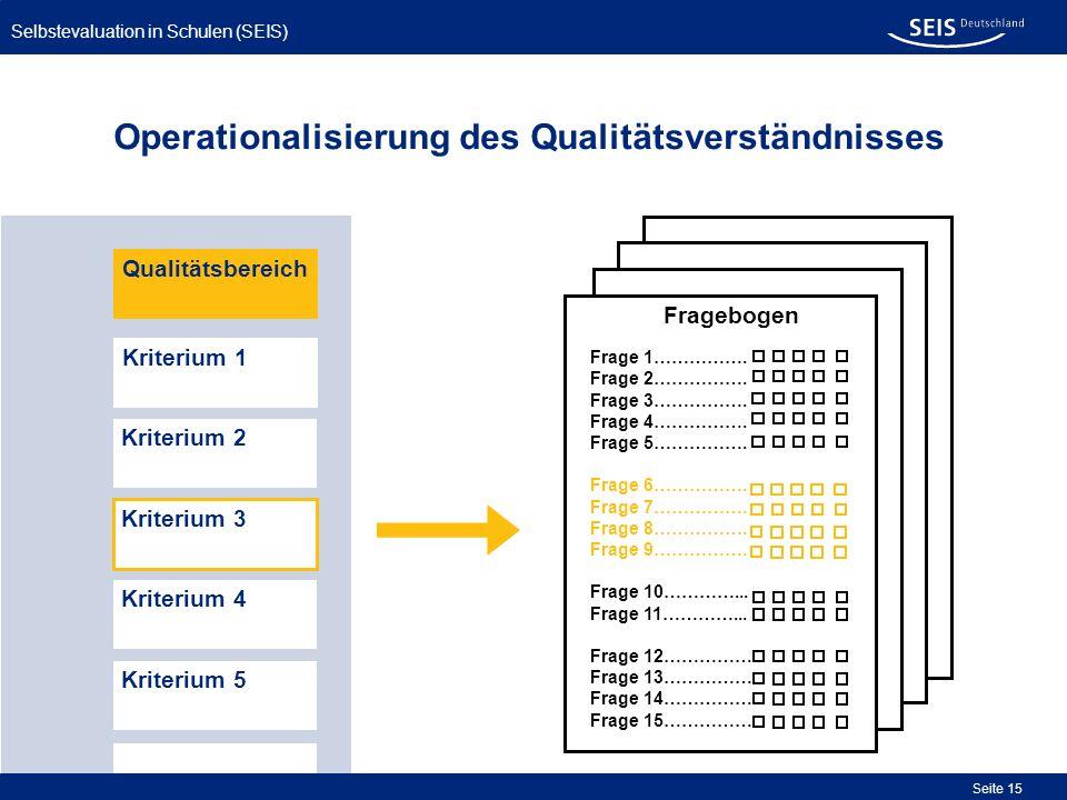Selbstevaluation in Schulen (SEIS) Seite 15 Kriterium 1 Operationalisierung des Qualitätsverständnisses Qualitätsbereich Kriterium 2 Kriterium 3 Krite
