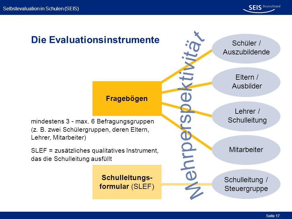 Selbstevaluation in Schulen (SEIS) Seite 17 Die Evaluationsinstrumente mindestens 3 - max. 6 Befragungsgruppen (z. B. zwei Schülergruppen, deren Elter