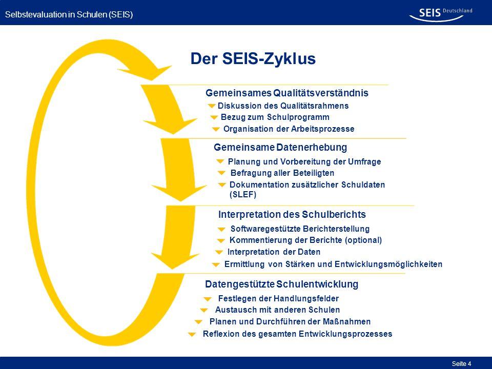 Selbstevaluation in Schulen (SEIS) Seite 35 Datengestützte Schulentwicklung mit SEIS Interpretation des Schulberichts Kontext: SLEF, Schulprogramm Umfeld der Schule Festlegen der Handlungsfelder Erfahrungsaustausch (wenn gewünscht) Planung und Durchführung von Maßnahmen Datenlese Auffälligkeiten Stärken und Schwächen