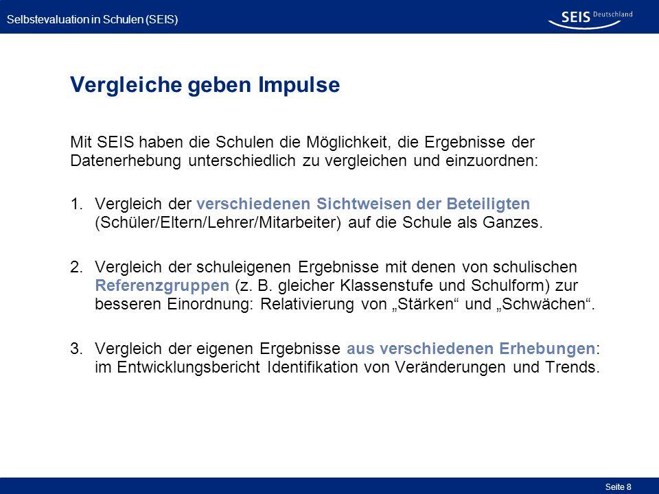 Selbstevaluation in Schulen (SEIS) Seite 49 Folien zur Erstellung von Zusatzfragen