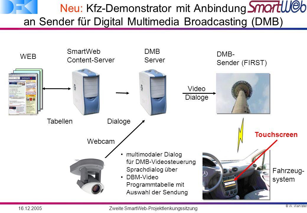 © W. Wahlster 16.12.2005Zweite SmartWeb-Projektlenkungssitzung Neu: Kfz-Demonstrator mit Anbindung an Sender für Digital Multimedia Broadcasting (DMB)