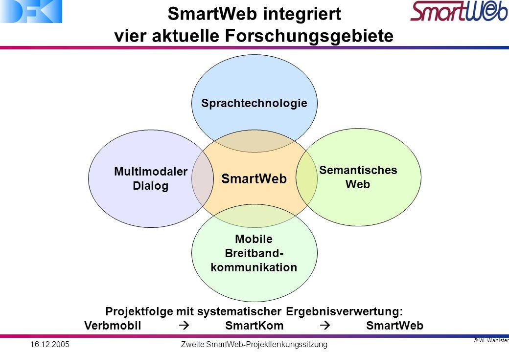© W. Wahlster 16.12.2005Zweite SmartWeb-Projektlenkungssitzung SmartWeb integriert vier aktuelle Forschungsgebiete Sprachtechnologie SmartWeb Mobile B