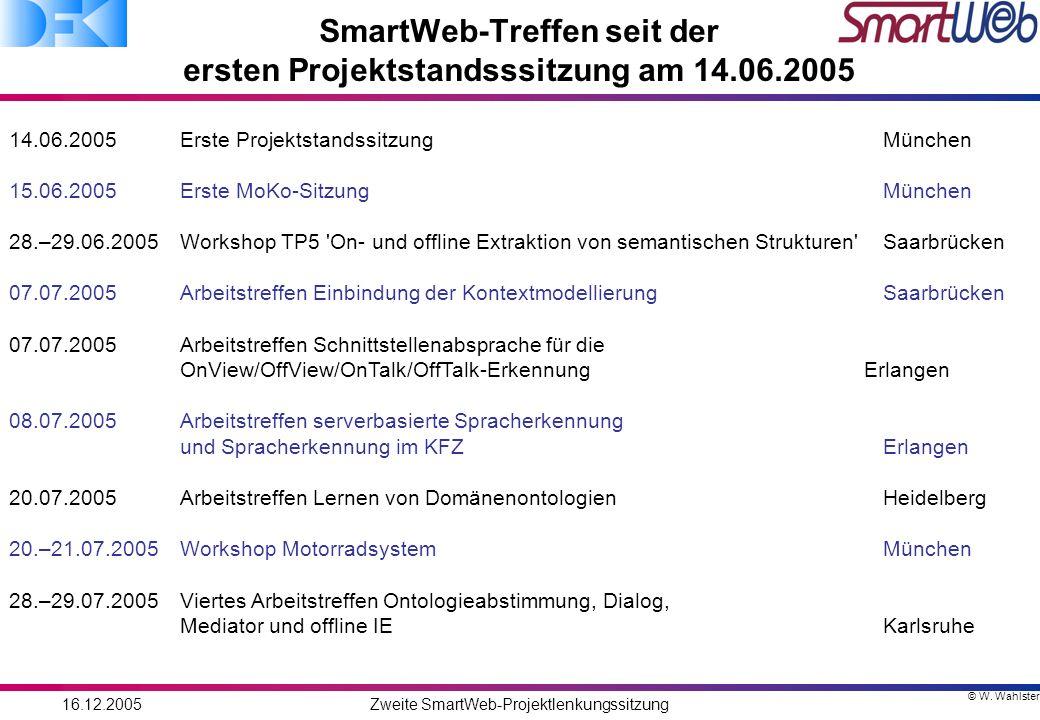 © W. Wahlster 16.12.2005Zweite SmartWeb-Projektlenkungssitzung SmartWeb-Treffen seit der ersten Projektstandsssitzung am 14.06.2005 14.06.2005 Erste P