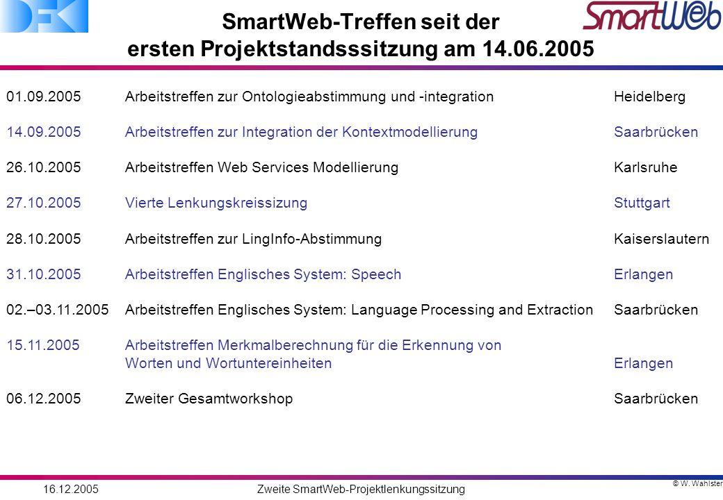 © W. Wahlster 16.12.2005Zweite SmartWeb-Projektlenkungssitzung 01.09.2005 Arbeitstreffen zur Ontologieabstimmung und -integration Heidelberg 14.09.200