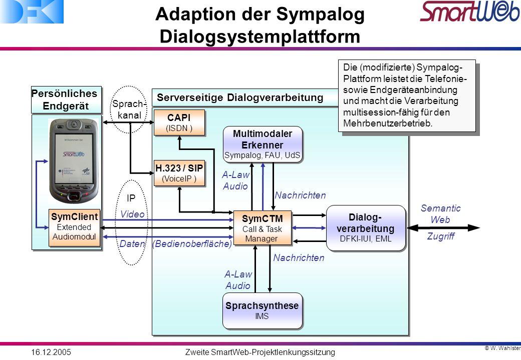 © W. Wahlster 16.12.2005Zweite SmartWeb-Projektlenkungssitzung Adaption der Sympalog Dialogsystemplattform Serverseitige Dialogverarbeitung SymCTM Cal