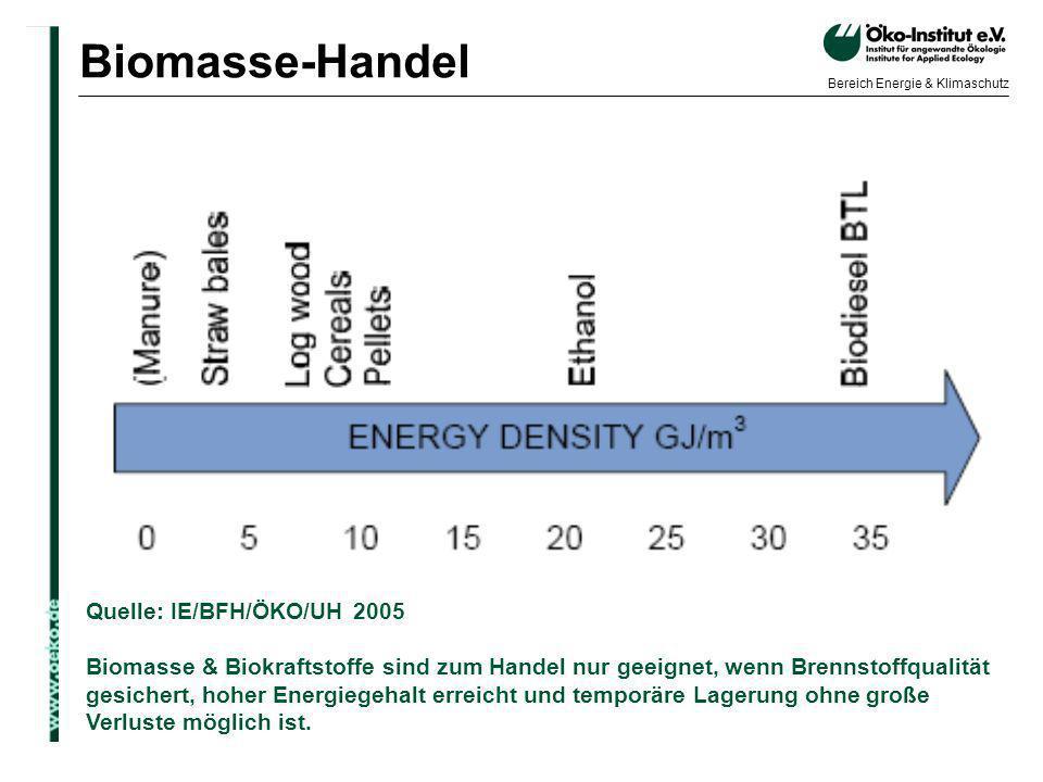 o.de Bereich Energie & Klimaschutz Biomasse-Handel Quelle: IE/BFH/ÖKO/UH 2005 Biomasse & Biokraftstoffe sind zum Handel nur geeignet, wenn Brennstoffq