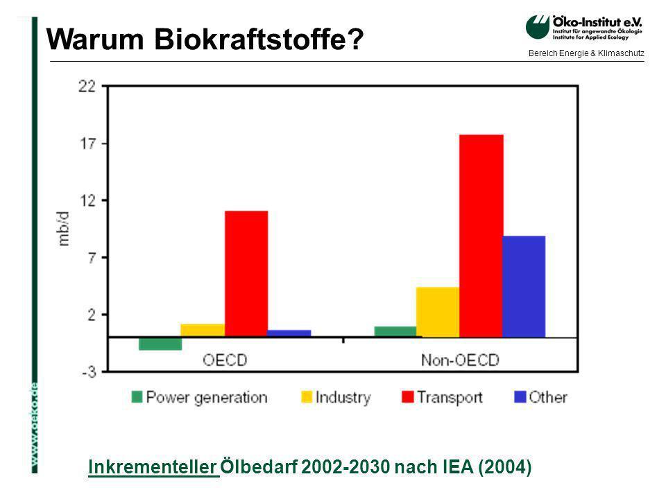o.de Bereich Energie & Klimaschutz Warum Biokraftstoffe? Inkrementeller Ölbedarf 2002-2030 nach IEA (2004)