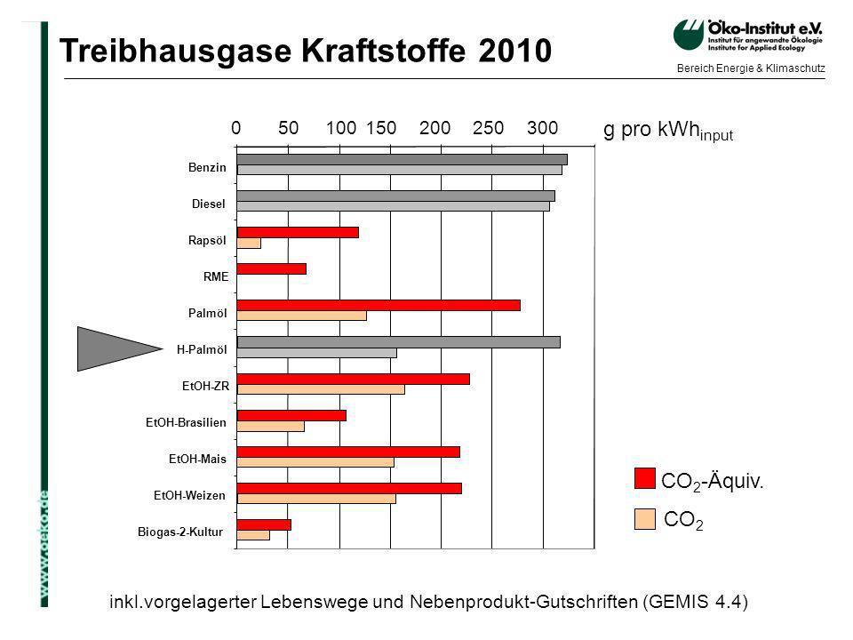 o.de Bereich Energie & Klimaschutz Treibhausgase Kraftstoffe 2010 inkl.vorgelagerter Lebenswege und Nebenprodukt-Gutschriften (GEMIS 4.4) CO 2 -Äquiv.