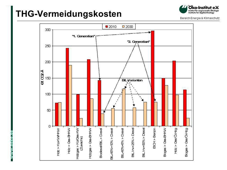 o.de Bereich Energie & Klimaschutz THG-Vermeidungskosten