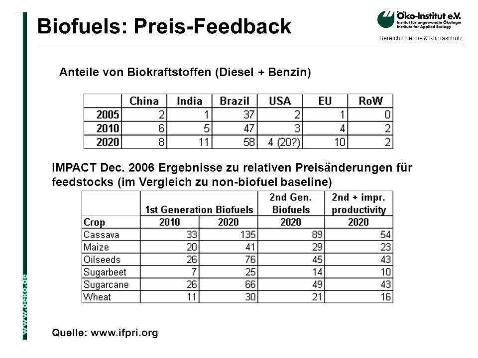 o.de Bereich Energie & Klimaschutz Biofuels: Preis-Feedback Anteile von Biokraftstoffen (Diesel + Benzin) IMPACT Dec. 2006 Ergebnisse zu relativen Pre