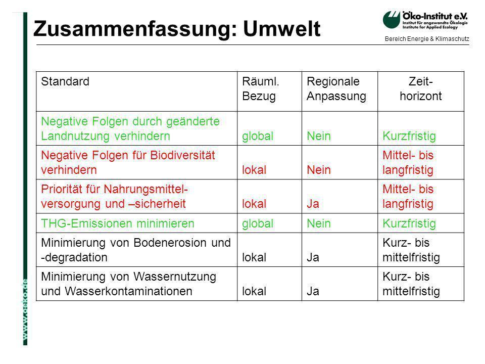 o.de Bereich Energie & Klimaschutz Zusammenfassung: Umwelt StandardRäuml. Bezug Regionale Anpassung Zeit- horizont Negative Folgen durch geänderte Lan