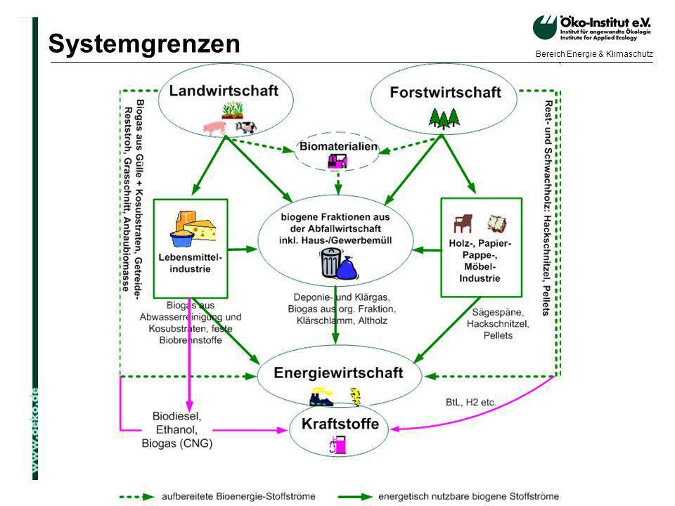 o.de Bereich Energie & Klimaschutz Systemgrenzen
