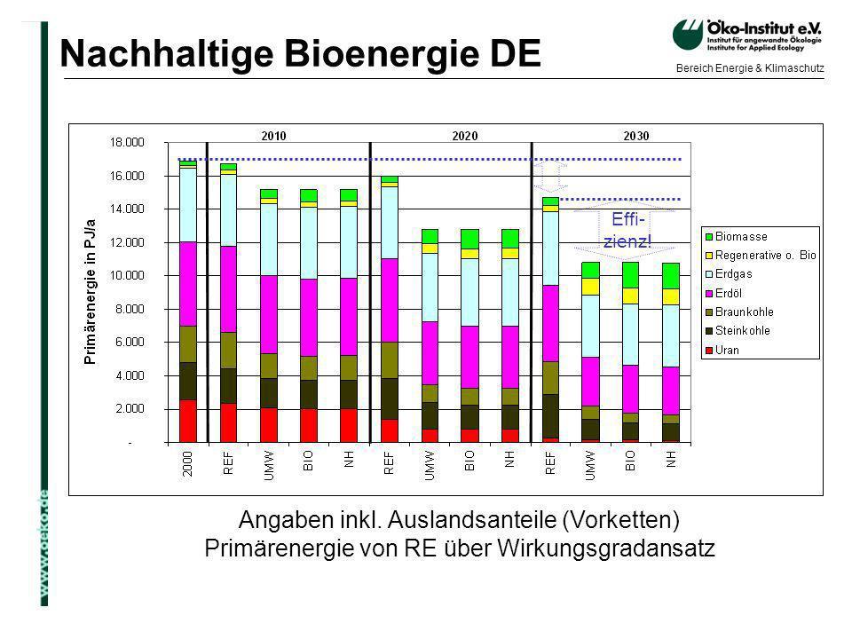 o.de Bereich Energie & Klimaschutz Nachhaltige Bioenergie DE Angaben inkl. Auslandsanteile (Vorketten) Primärenergie von RE über Wirkungsgradansatz Ef