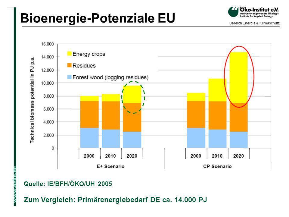 o.de Bereich Energie & Klimaschutz Bioenergie-Potenziale EU Quelle: IE/BFH/ÖKO/UH 2005 Zum Vergleich: Primärenergiebedarf DE ca. 14.000 PJ