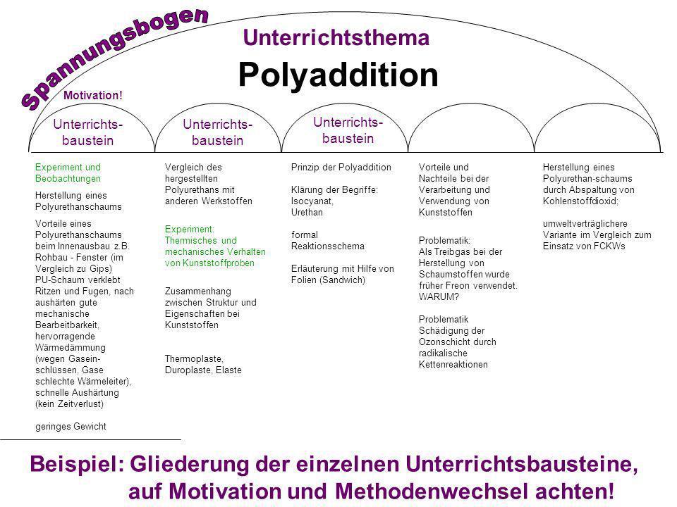 Polyaddition Experiment: Thermisches und mechanisches Verhalten von Kunststoffproben Vorteile eines Polyurethanschaums beim Innenausbau z.B. Rohbau -