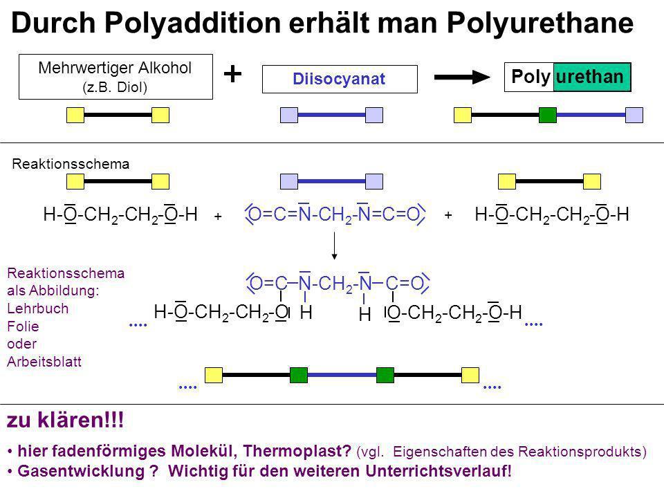 Durch Polyaddition erhält man Polyurethane Diisocyanat Mehrwertiger Alkohol (z.B. Diol) Durch Polyaddition erhält man Polyurethane Poly urethan O=C=N-