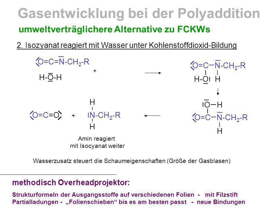 2. Isozyanat reagiert mit Wasser unter Kohlenstoffdioxid-Bildung Gasentwicklung bei der Polyaddition H-O-H O=C=N-CH 2 -R O=C=O N-CH 2 -R H H-O O=C N-C