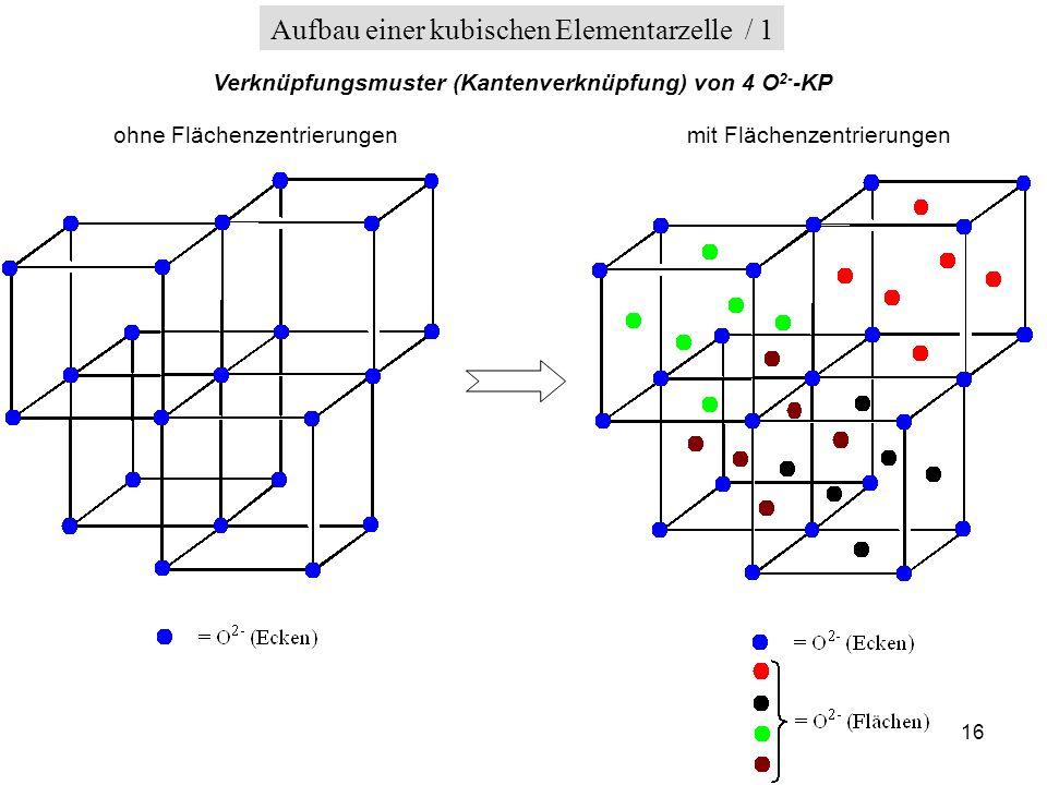 16 Verknüpfungsmuster (Kantenverknüpfung) von 4 O 2- -KP ohne Flächenzentrierungenmit Flächenzentrierungen Aufbau einer kubischen Elementarzelle / 1