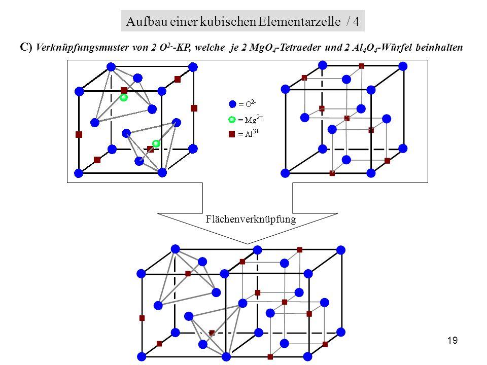 19 Aufbau einer kubischen Elementarzelle / 4 C) Verknüpfungsmuster von 2 O 2- -KP, welche je 2 MgO 4 -Tetraeder und 2 Al 4 O 4 -Würfel beinhalten Fläc