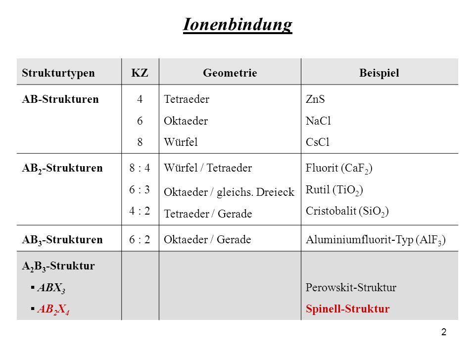 3 Spinell-Struktur Typ AB 2 X 4 Kombinationen der Kationen (Ausgleich von 8 negativen Ladungen): 1.