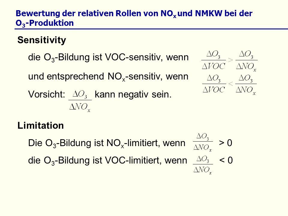 Bewertung der relativen Rollen von NO x und NMKW bei der O 3 -Produktion Sensitivity die O 3 -Bildung ist VOC-sensitiv, wenn und entsprechend NO x -se
