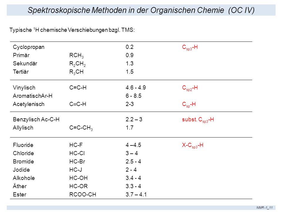 Spektroskopische Methoden in der Organischen Chemie (OC IV) NMR -1_11 Cyclopropan0.2C sp3 -H PrimärRCH 3 0.9 SekundärR 2 CH 2 1.3 TertiärR 3 CH1.5 Vin