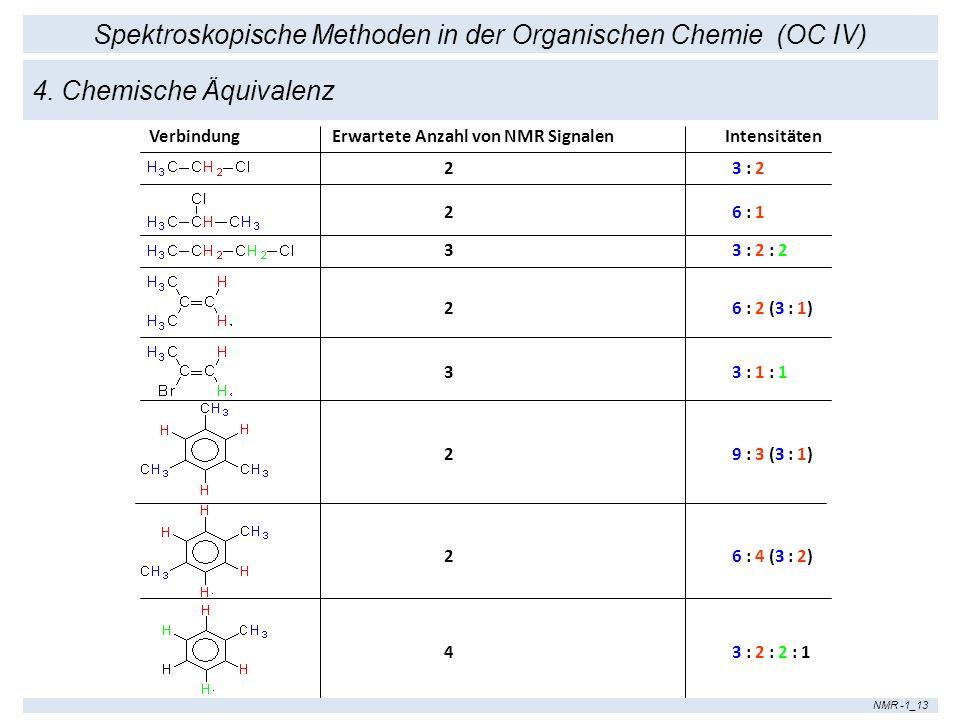 Spektroskopische Methoden in der Organischen Chemie (OC IV) NMR -1_13 4. Chemische Äquivalenz Verbindung Erwartete Anzahl von NMR Signalen Intensitäte
