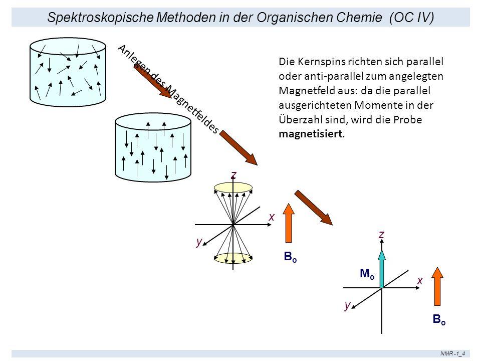Spektroskopische Methoden in der Organischen Chemie (OC IV) NMR -1_4 Anlegen des Magnetfeldes y x z BoBo MoMo z x y BoBo Die Kernspins richten sich pa