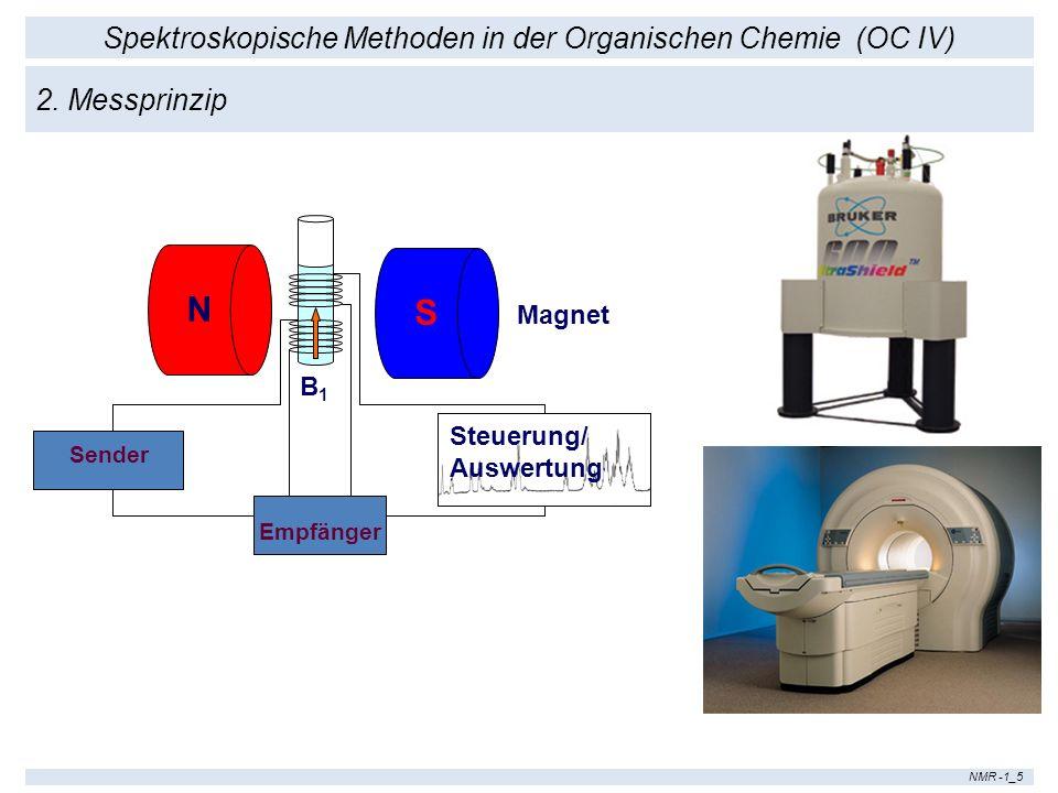 Spektroskopische Methoden in der Organischen Chemie (OC IV) NMR -1_5 2. Messprinzip N S B1B1 Empfänger Sender Steuerung/ Auswertung Magnet