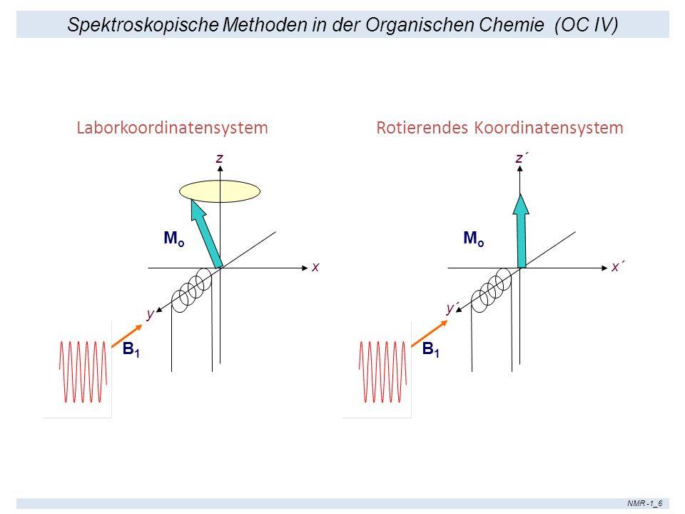 Spektroskopische Methoden in der Organischen Chemie (OC IV) NMR -1_6 MoMo y z x B1B1 Laborkoordinatensystem MoMo y´ z´ x´ B1B1 Rotierendes Koordinaten