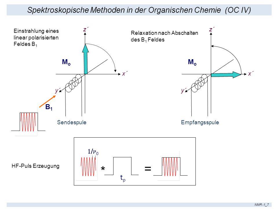 Spektroskopische Methoden in der Organischen Chemie (OC IV) NMR -1_7 MoMo y´ z´ x´ B1B1 MoMo y´ z´ x´ Einstrahlung eines linear polarisierten Feldes B