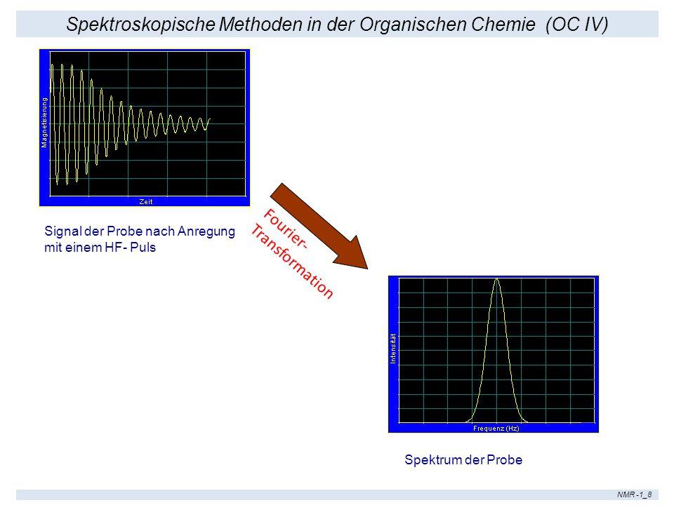 Spektroskopische Methoden in der Organischen Chemie (OC IV) NMR -1_8 Signal der Probe nach Anregung mit einem HF- Puls Fourier- Transformation Spektru