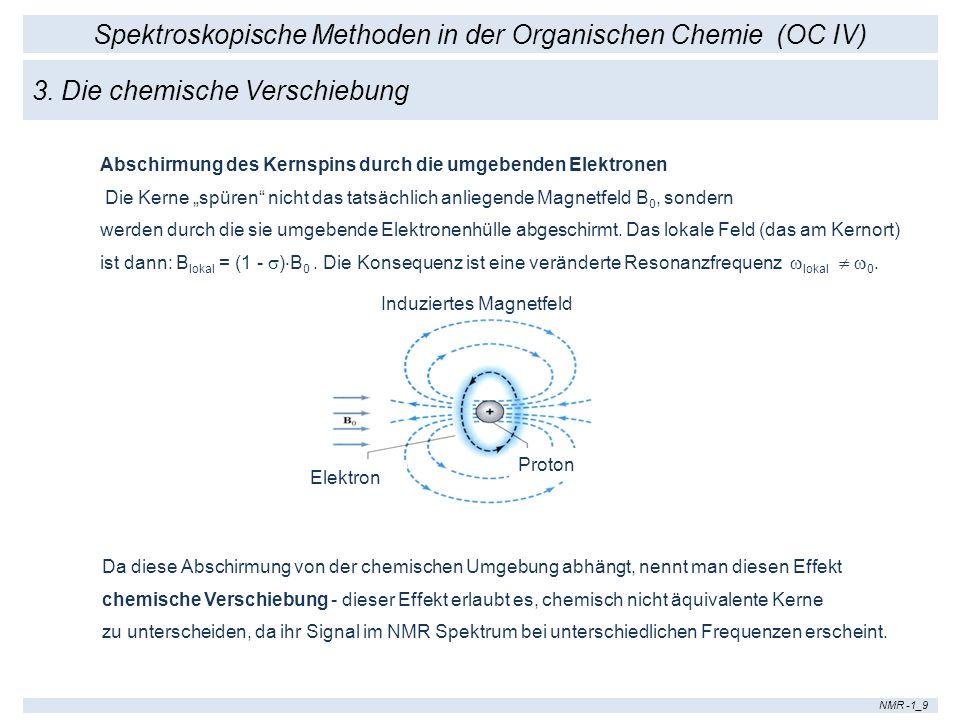 Spektroskopische Methoden in der Organischen Chemie (OC IV) NMR -1_9 3. Die chemische Verschiebung Abschirmung des Kernspins durch die umgebenden Elek