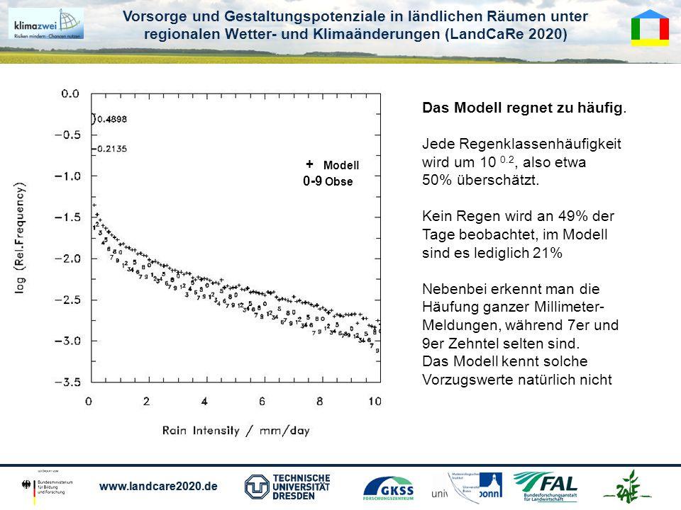 Vorsorge und Gestaltungspotenziale in ländlichen Räumen unter regionalen Wetter- und Klimaänderungen (LandCaRe 2020) www.landcare2020.de Vorsorge und Gestaltungspotenziale in ländlichen Räumen unter regionalen Wetter- und Klimaänderungen (LandCaRe 2020) www.landcare2020.de + Modell 0-9 Obse Das Modell regnet zu häufig.