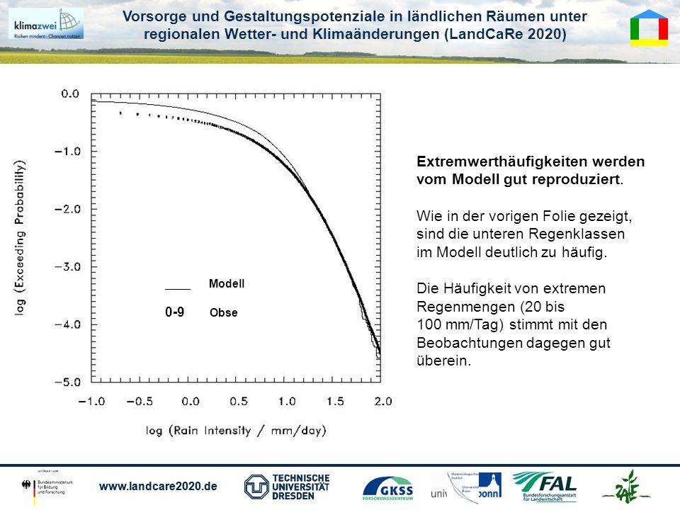 Vorsorge und Gestaltungspotenziale in ländlichen Räumen unter regionalen Wetter- und Klimaänderungen (LandCaRe 2020) www.landcare2020.de Vorsorge und Gestaltungspotenziale in ländlichen Räumen unter regionalen Wetter- und Klimaänderungen (LandCaRe 2020) www.landcare2020.de M Modell O Obse o TheoObse Räumliche Autokorrelation des Regens Die Autokorrelation des Models (M) ist für alle Abstände größer als die der Beobachtungen (O).