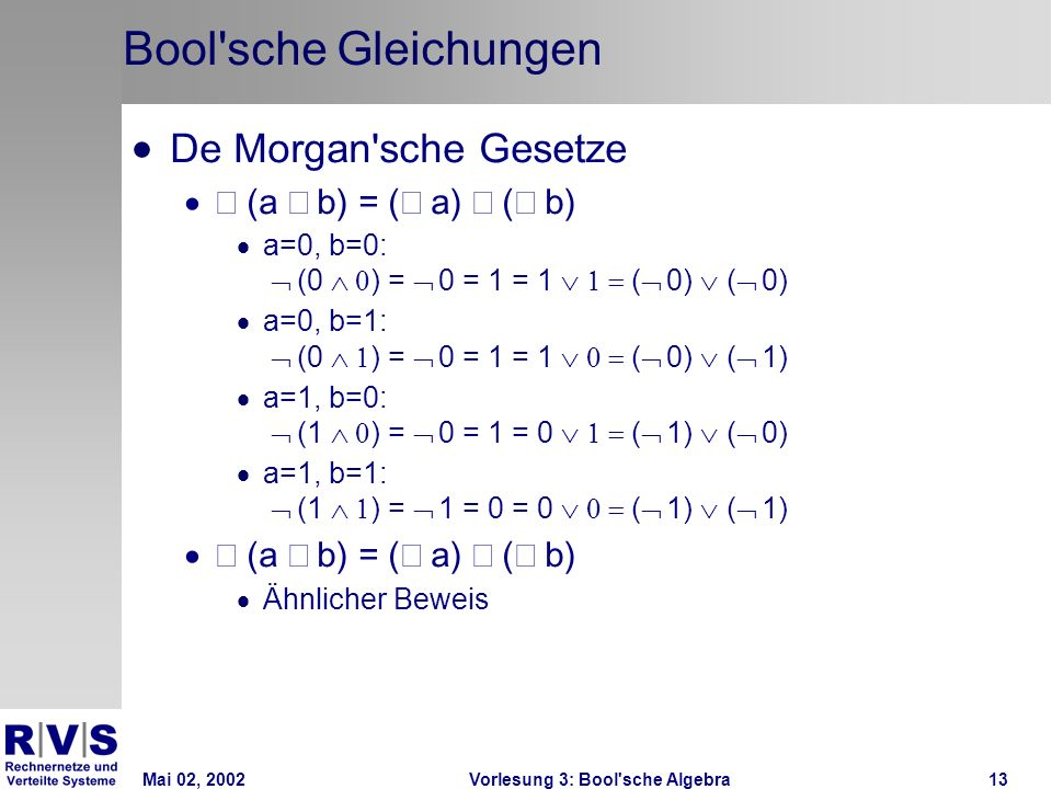 Mai 02, 2002Vorlesung 3: Bool sche Algebra13 Bool sche Gleichungen De Morgan sche Gesetze (a b) = ( a) ( b) a=0, b=0: (0 ) = 0 = 1 = 1 ( 0) ( 0) a=0, b=1: (0 ) = 0 = 1 = 1 ( 0) ( 1) a=1, b=0: (1 ) = 0 = 1 = 0 ( 1) ( 0) a=1, b=1: (1 ) = 1 = 0 = 0 ( 1) ( 1) (a b) = ( a) ( b) Ähnlicher Beweis