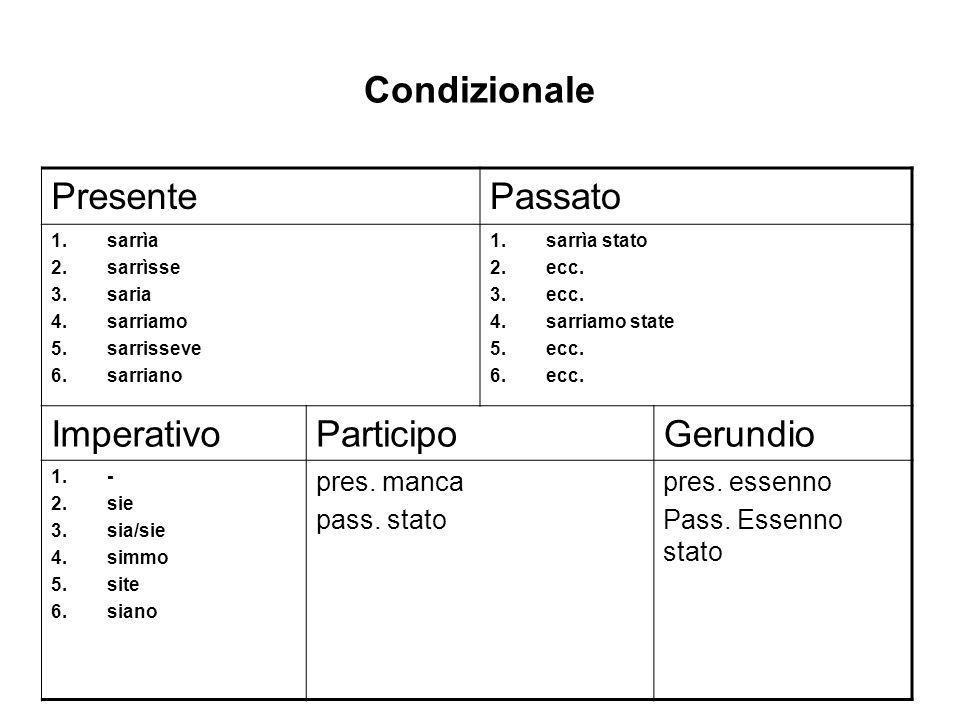 Condizionale PresentePassato 1.sarrìa 2.sarrìsse 3.saria 4.sarriamo 5.sarrisseve 6.sarriano 1.sarrìa stato 2.ecc. 3.ecc. 4.sarriamo state 5.ecc. 6.ecc