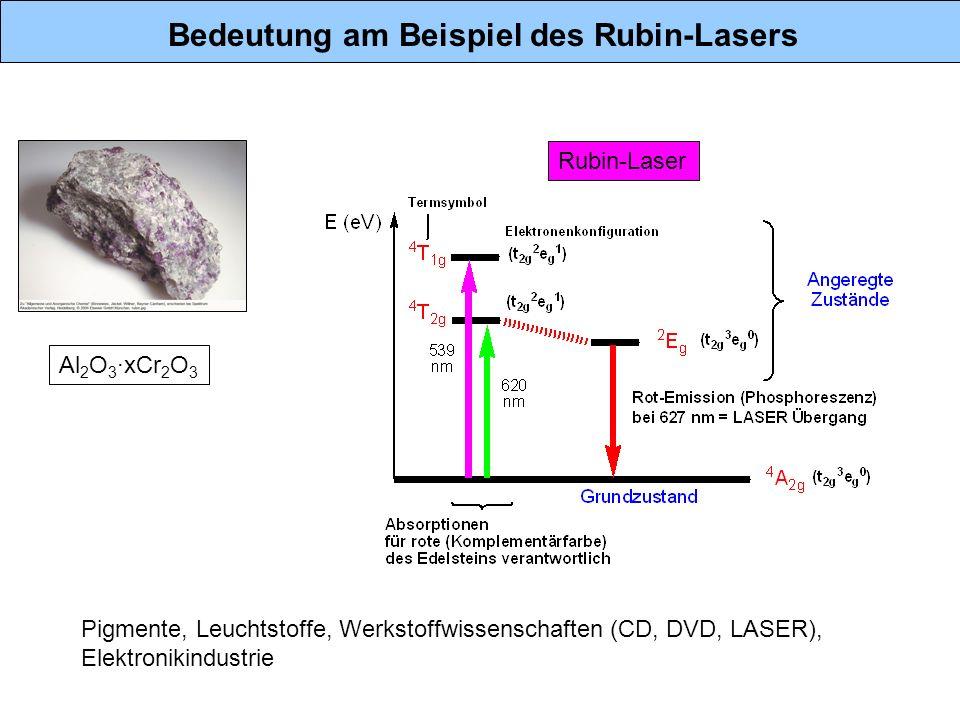 Pigmente, Leuchtstoffe, Werkstoffwissenschaften (CD, DVD, LASER), Elektronikindustrie Al 2 O 3 ·xCr 2 O 3 Rubin-Laser Bedeutung am Beispiel des Rubin-