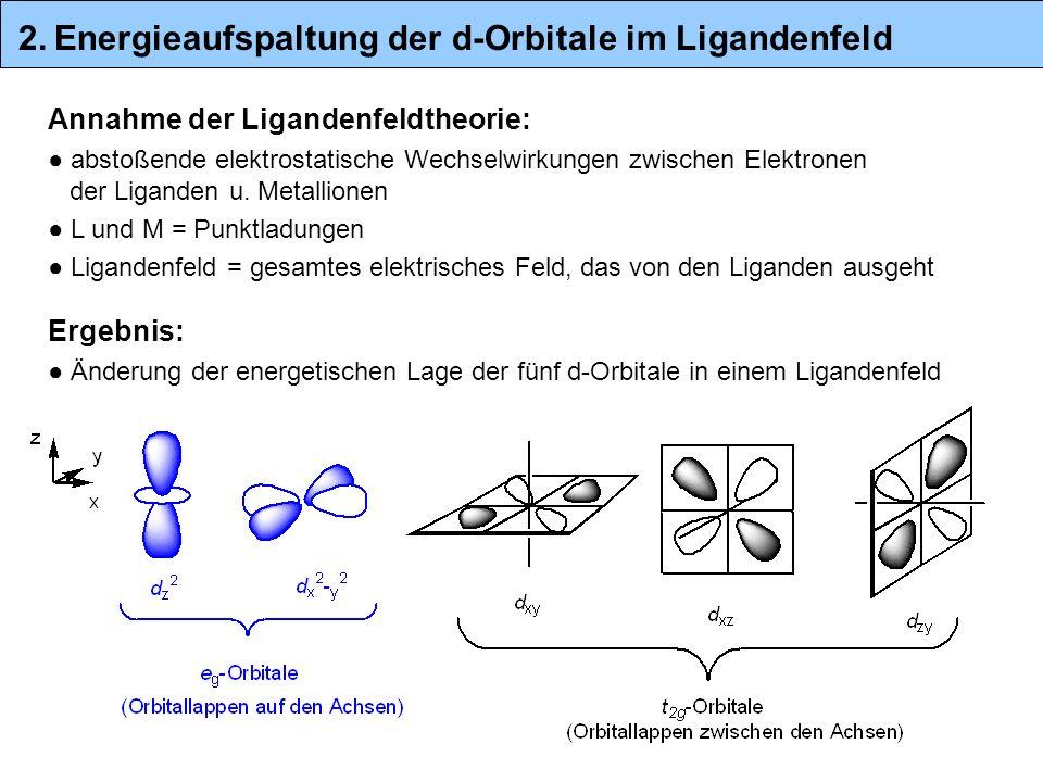 Annahme der Ligandenfeldtheorie: abstoßende elektrostatische Wechselwirkungen zwischen Elektronen der Liganden u. Metallionen L und M = Punktladungen