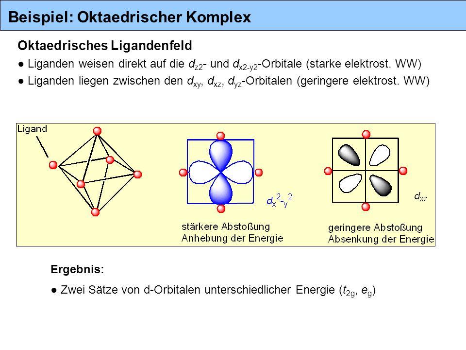 Oktaedrisches Ligandenfeld Liganden weisen direkt auf die d z2 - und d x2-y2 -Orbitale (starke elektrost. WW) Liganden liegen zwischen den d xy, d xz,