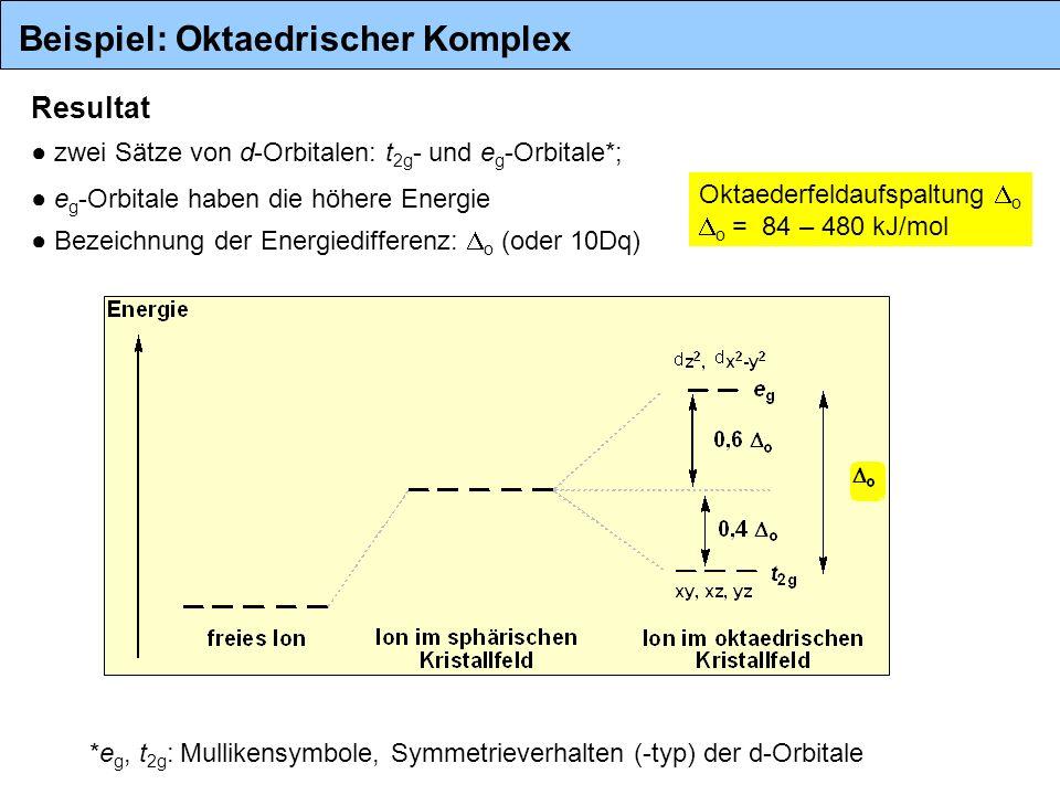Resultat zwei Sätze von d-Orbitalen: t 2g - und e g -Orbitale*; e g -Orbitale haben die höhere Energie Bezeichnung der Energiedifferenz: o (oder 10Dq)